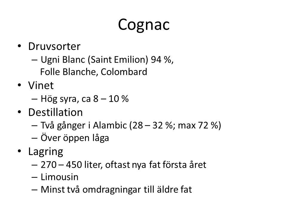 Cognac Druvsorter – Ugni Blanc (Saint Emilion) 94 %, Folle Blanche, Colombard Vinet – Hög syra, ca 8 – 10 % Destillation – Två gånger i Alambic (28 – 32 %; max 72 %) – Över öppen låga Lagring – 270 – 450 liter, oftast nya fat första året – Limousin – Minst två omdragningar till äldre fat
