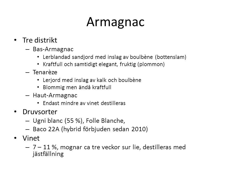 Armagnac Tre distrikt – Bas-Armagnac Lerblandad sandjord med inslag av boulbène (bottenslam) Kraftfull och samtidigt elegant, fruktig (plommon) – Tenarèze Lerjord med inslag av kalk och boulbène Blommig men ändå kraftfull – Haut-Armagnac Endast mindre av vinet destilleras Druvsorter – Ugni blanc (55 %), Folle Blanche, – Baco 22A (hybrid förbjuden sedan 2010) Vinet – 7 – 11 %, mognar ca tre veckor sur lie, destilleras med jästfällning