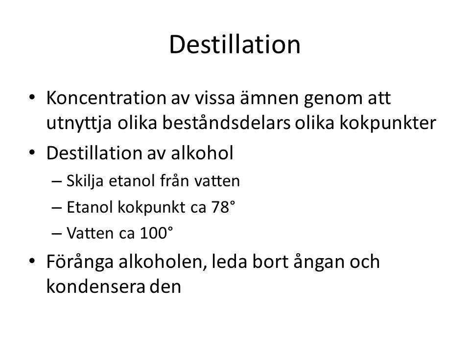 Destillation Koncentration av vissa ämnen genom att utnyttja olika beståndsdelars olika kokpunkter Destillation av alkohol – Skilja etanol från vatten – Etanol kokpunkt ca 78° – Vatten ca 100° Förånga alkoholen, leda bort ångan och kondensera den