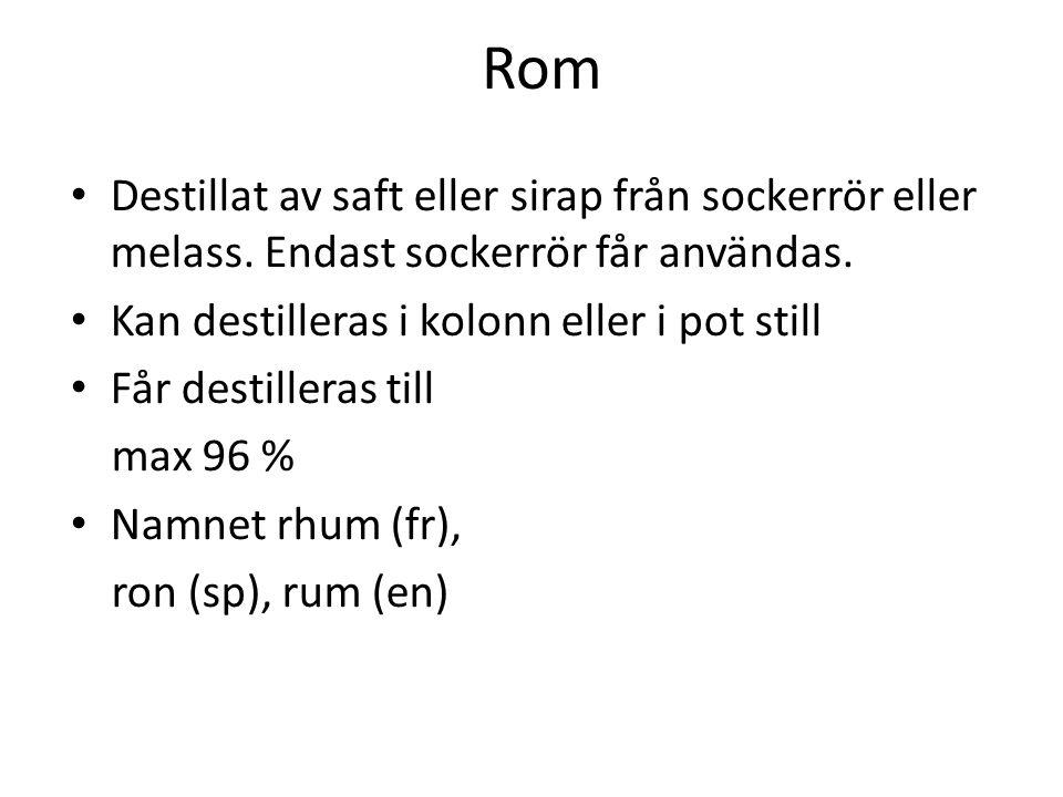 Rom Destillat av saft eller sirap från sockerrör eller melass.