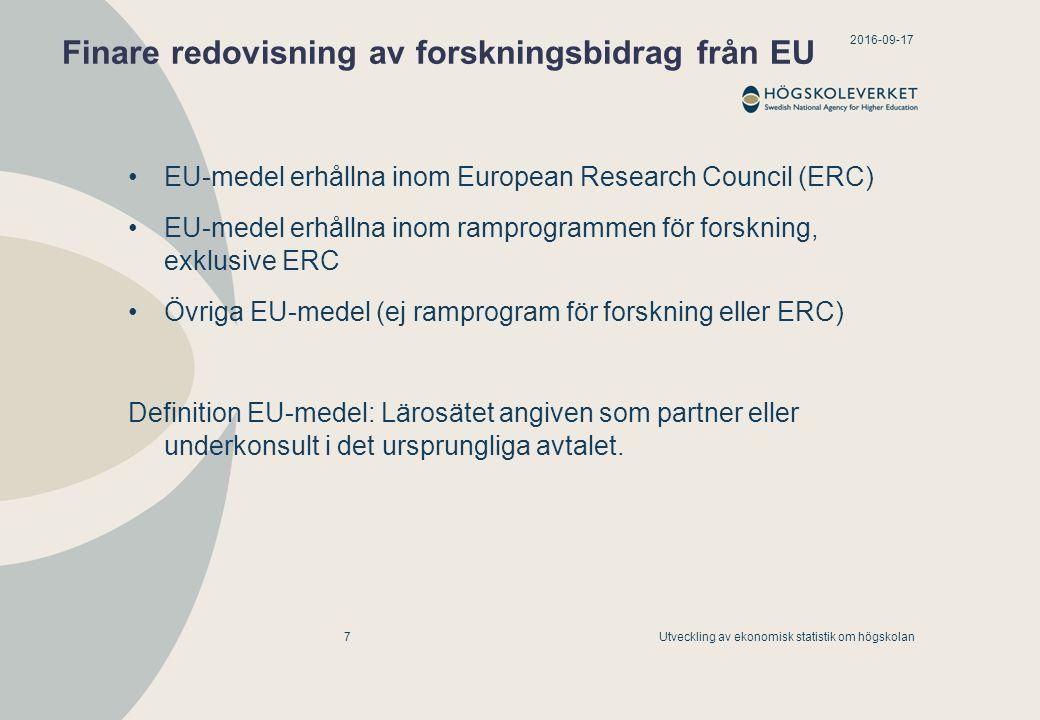 2016-09-17 Utveckling av ekonomisk statistik om högskolan7 Finare redovisning av forskningsbidrag från EU EU-medel erhållna inom European Research Cou