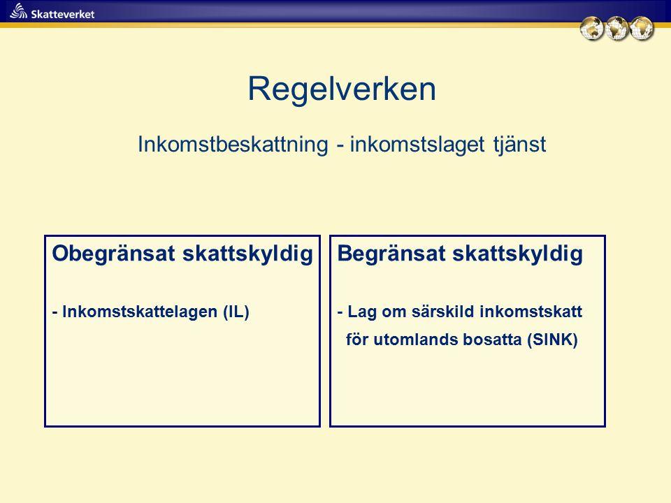 Regelverken Inkomstbeskattning - inkomstslaget tjänst Obegränsat skattskyldig - Inkomstskattelagen (IL) Begränsat skattskyldig - Lag om särskild inkomstskatt för utomlands bosatta (SINK)