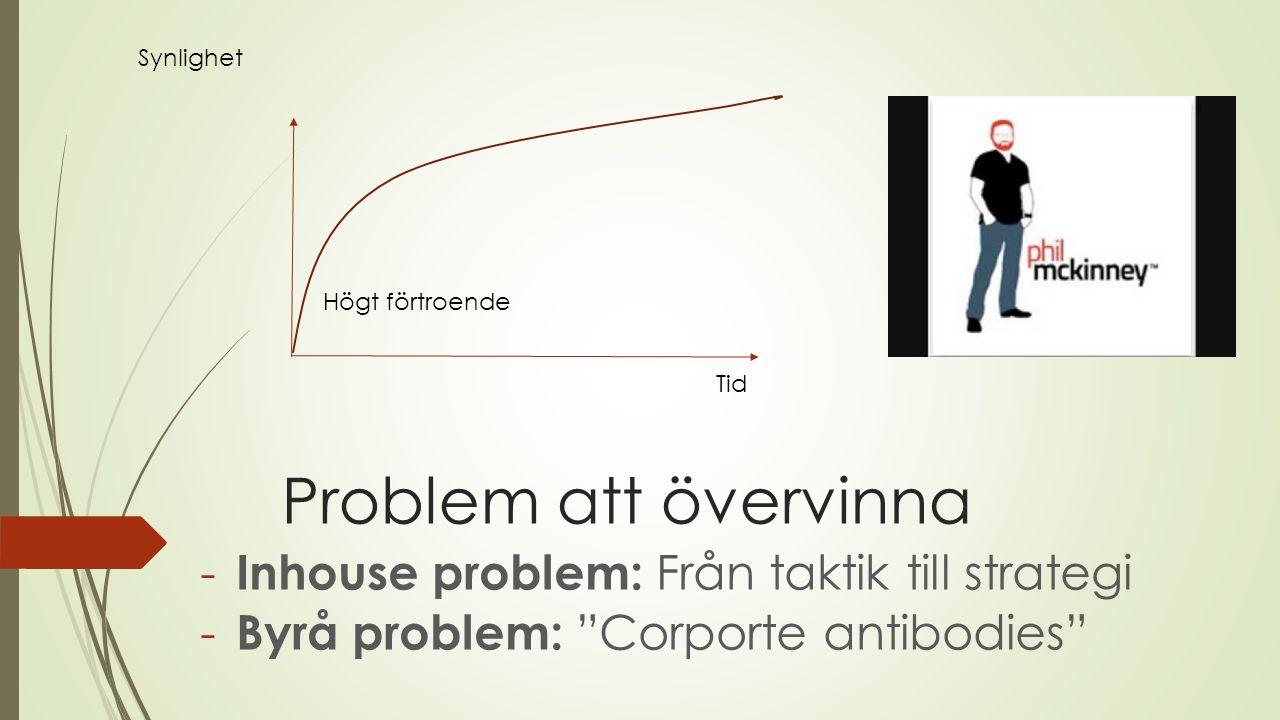 Problem att övervinna - Inhouse problem: Från taktik till strategi - Byrå problem: Corporte antibodies Tid Synlighet Högt förtroende