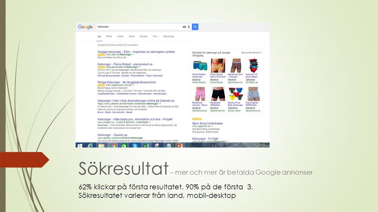 Sökresultat – mer och mer är betalda Google annonser 62% klickar på första resultatet.
