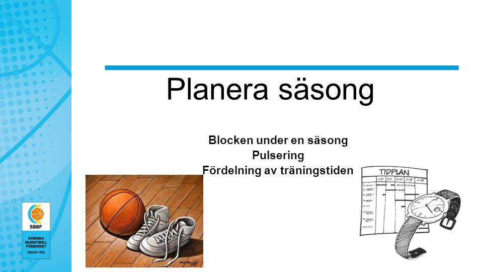 Planera säsong Blocken under en säsong Pulsering Fördelning av träningstiden