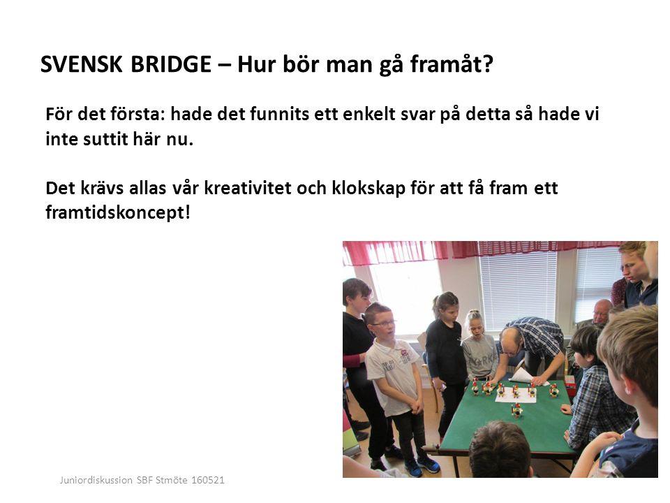 Juniordiskussion SBF Stmöte 160521 SVENSK BRIDGE – Hur bör man gå framåt.