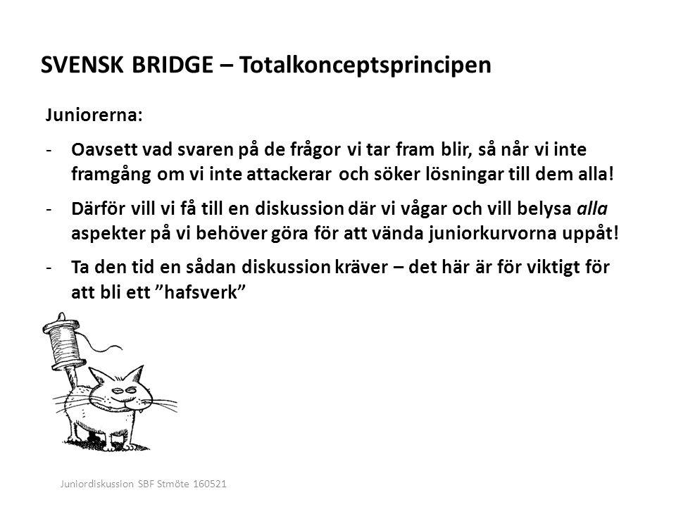 Juniordiskussion SBF Stmöte 160521 SVENSK BRIDGE – Totalkonceptsprincipen Juniorerna: -Oavsett vad svaren på de frågor vi tar fram blir, så når vi inte framgång om vi inte attackerar och söker lösningar till dem alla.