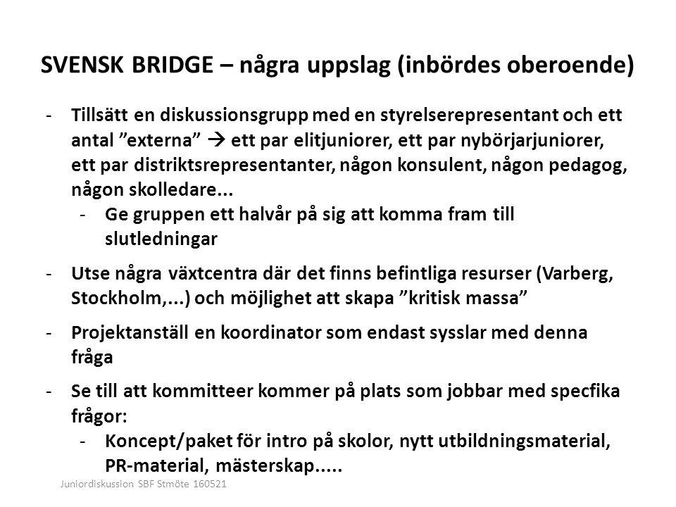 Juniordiskussion SBF Stmöte 160521 SVENSK BRIDGE – några uppslag (inbördes oberoende) -Tillsätt en diskussionsgrupp med en styrelserepresentant och ett antal externa  ett par elitjuniorer, ett par nybörjarjuniorer, ett par distriktsrepresentanter, någon konsulent, någon pedagog, någon skolledare...