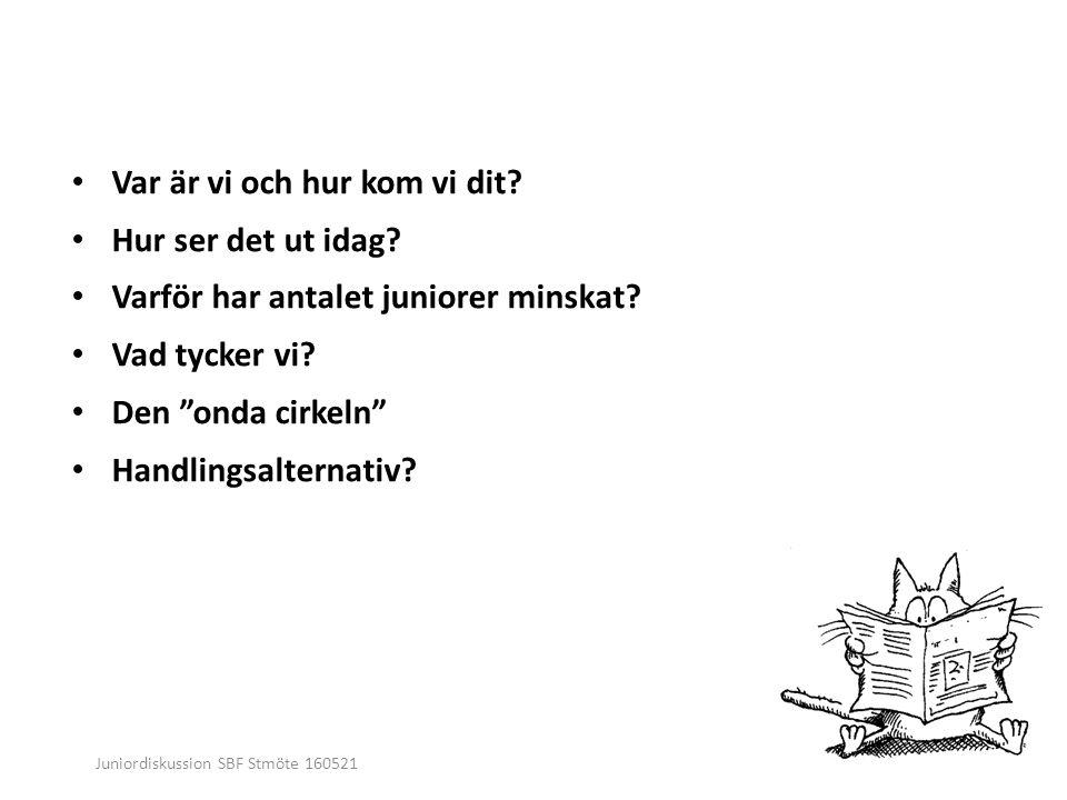 Juniordiskussion SBF Stmöte 160521 Var är vi och hur kom vi dit.