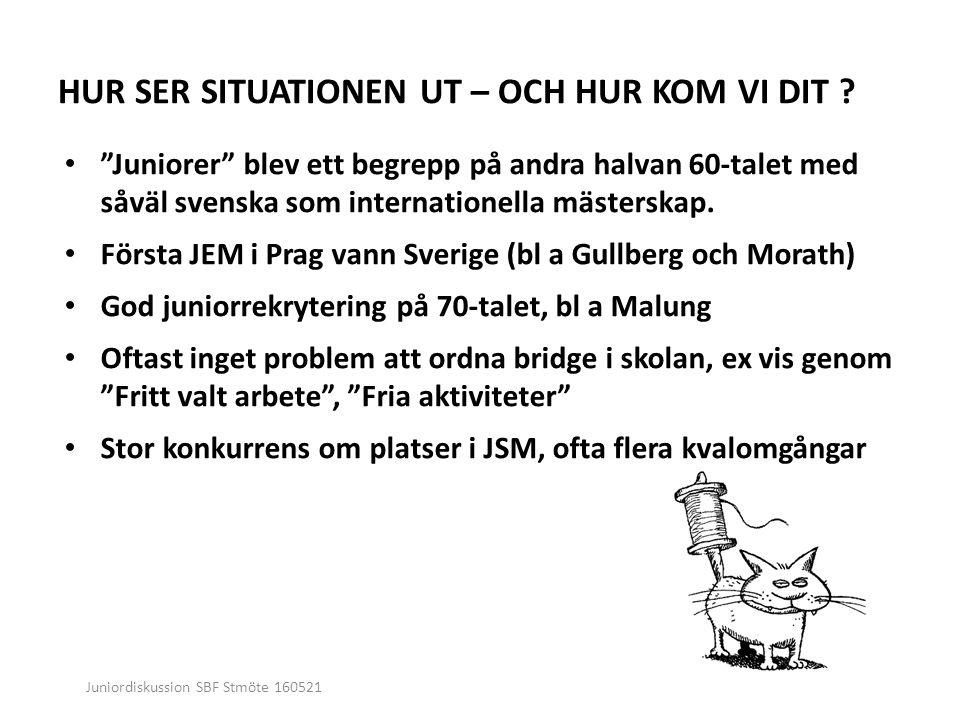 Juniordiskussion SBF Stmöte 160521 HUR SER SITUATIONEN UT – OCH HUR KOM VI DIT .