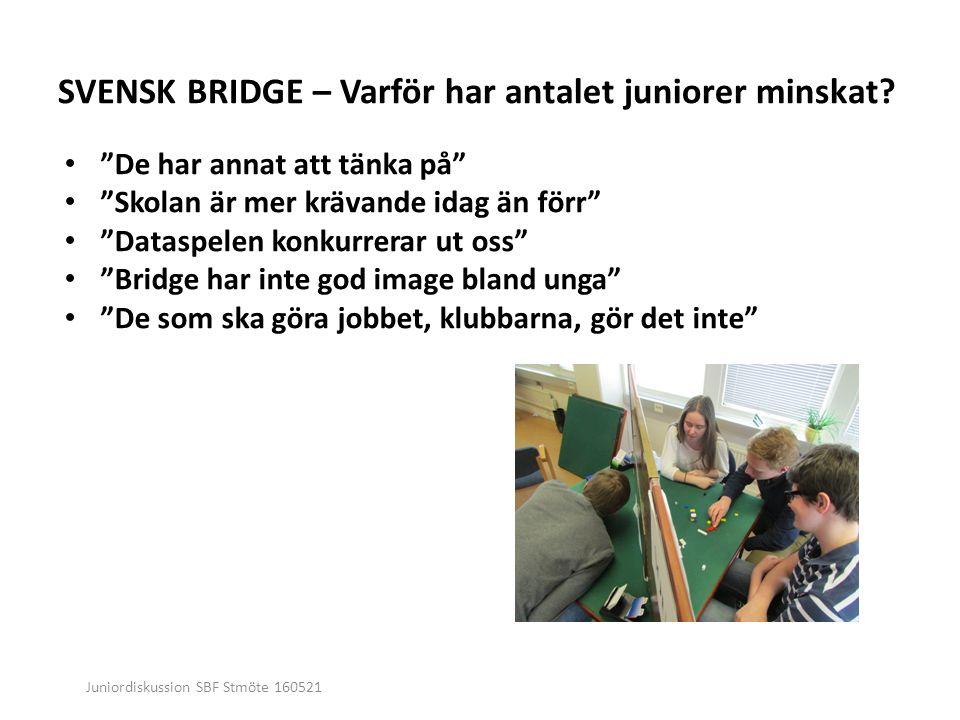 Juniordiskussion SBF Stmöte 160521 SVENSK BRIDGE – Varför har antalet juniorer minskat.