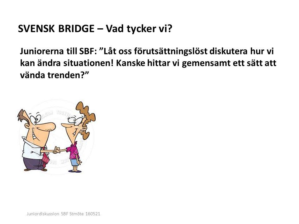 Juniordiskussion SBF Stmöte 160521 SVENSK BRIDGE – Vad tycker vi.