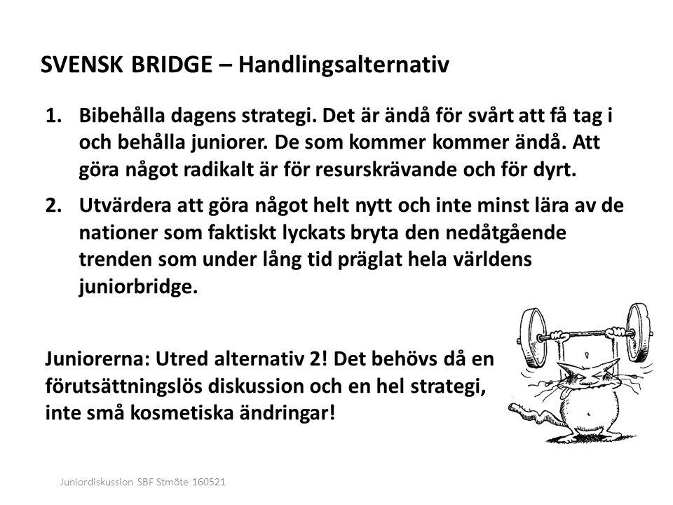 Juniordiskussion SBF Stmöte 160521 SVENSK BRIDGE – Handlingsalternativ 1.Bibehålla dagens strategi.