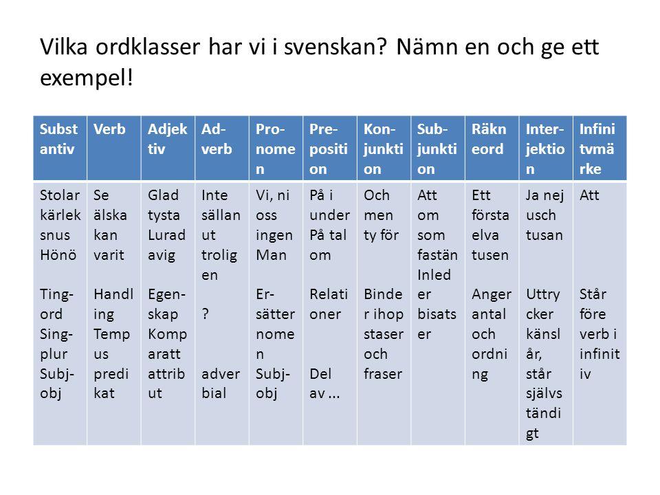 Vilka ordklasser har vi i svenskan. Nämn en och ge ett exempel.