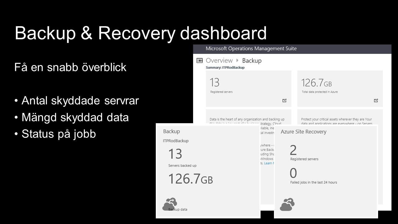 Backup & Recovery dashboard Få en snabb överblick Antal skyddade servrar Mängd skyddad data Status på jobb