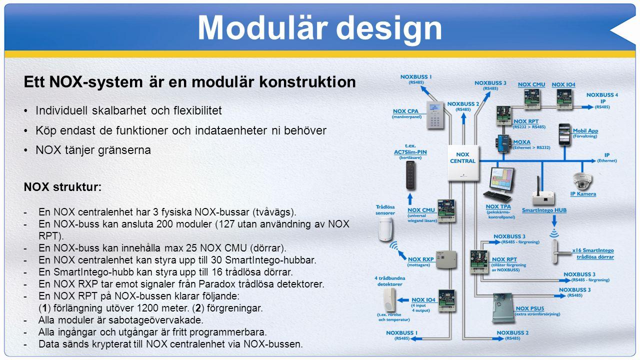 Modulär design Ett NOX-system är en modulär konstruktion Individuell skalbarhet och flexibilitet Köp endast de funktioner och indataenheter ni behöver