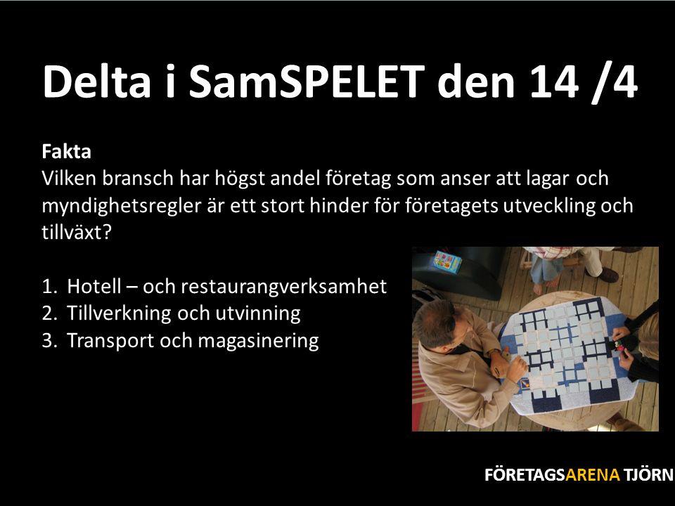 Möjligheternas ö Delta i SamSPELET den 14 /4 Fakta Vilken bransch har högst andel företag som anser att lagar och myndighetsregler är ett stort hinder