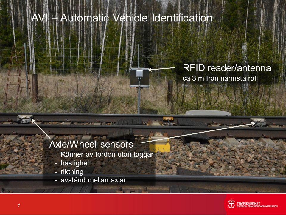 7 AVI – Automatic Vehicle Identification Axle/Wheel sensors - Känner av fordon utan taggar - hastighet - riktning - avstånd mellan axlar RFID reader/antenna ca 3 m från närmsta räl