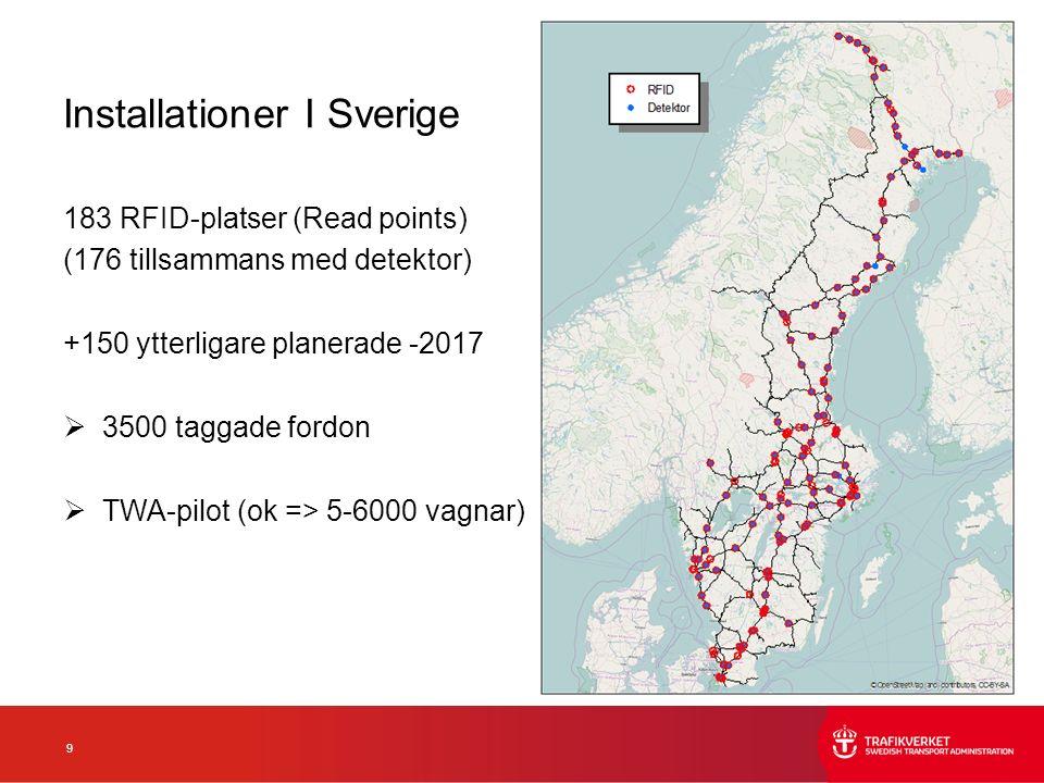 9 Installationer I Sverige 183 RFID-platser (Read points) (176 tillsammans med detektor) +150 ytterligare planerade -2017  3500 taggade fordon  TWA-pilot (ok => 5-6000 vagnar)