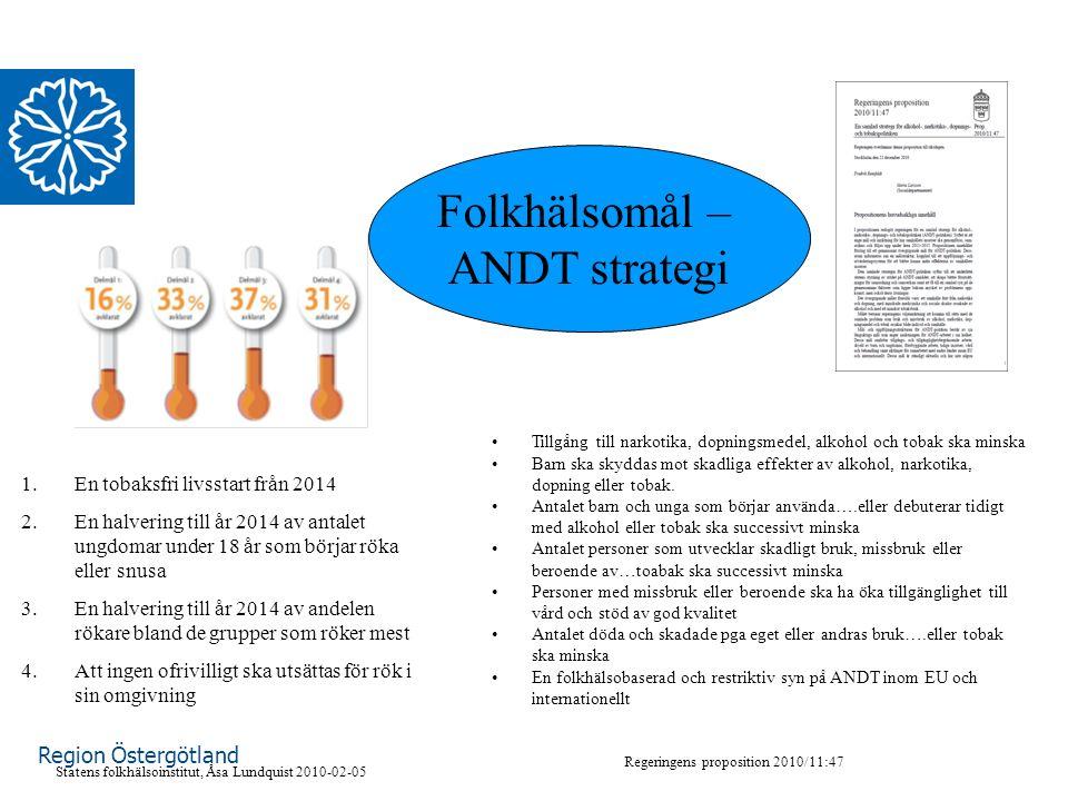 Region Östergötland Delm å l till 2014! 1: en tobaksfri livsstart fr å n å r. Folkhälsomål – ANDT strategi 1.En tobaksfri livsstart från 2014 2.En hal