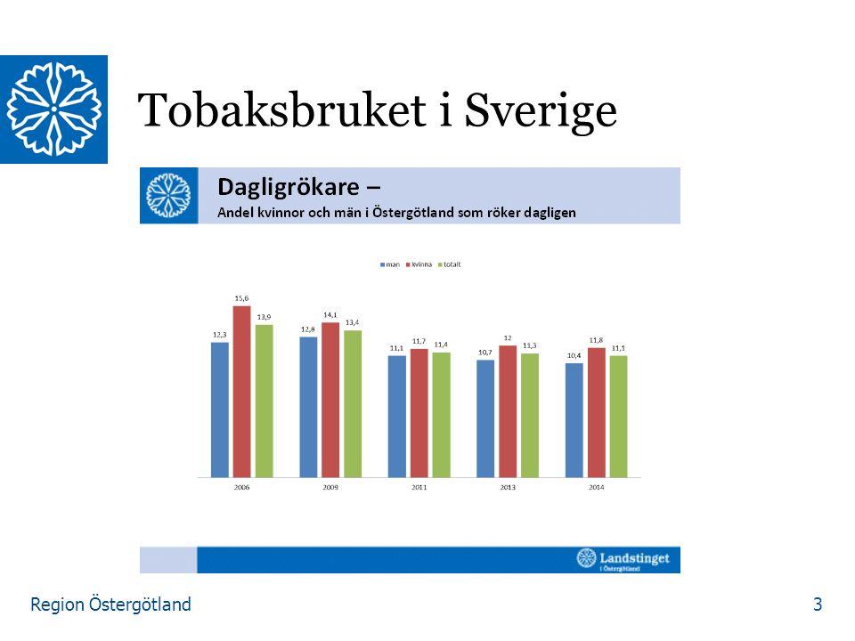 Region Östergötland Tobaksbruket i Sverige 3