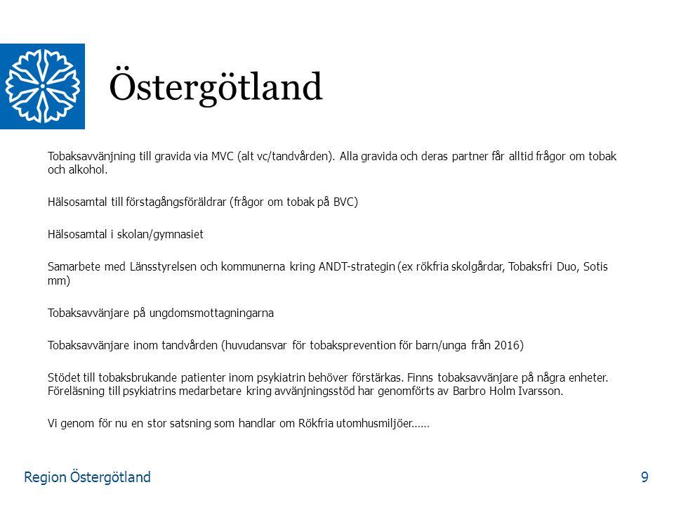 Region Östergötland Tobaksavvänjning till gravida via MVC (alt vc/tandvården). Alla gravida och deras partner får alltid frågor om tobak och alkohol.