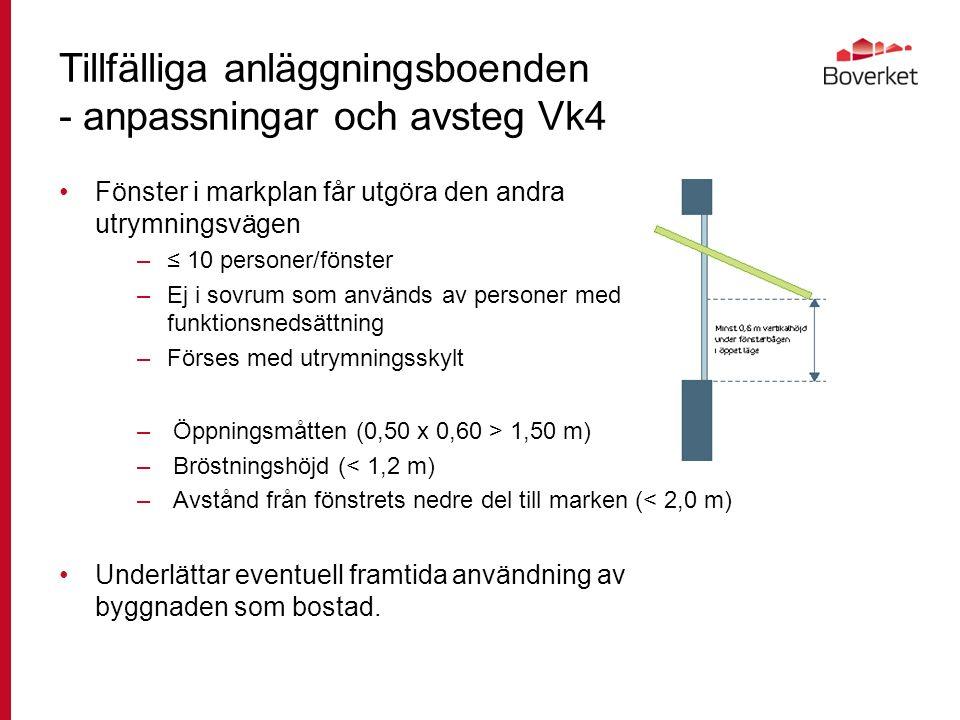 Tillfälliga anläggningsboenden - anpassningar och avsteg Vk4 Fönster i markplan får utgöra den andra utrymningsvägen –≤ 10 personer/fönster –Ej i sovrum som används av personer med funktionsnedsättning –Förses med utrymningsskylt –Öppningsmåtten (0,50 x 0,60 > 1,50 m) –Bröstningshöjd (< 1,2 m) –Avstånd från fönstrets nedre del till marken (< 2,0 m) Underlättar eventuell framtida användning av byggnaden som bostad.