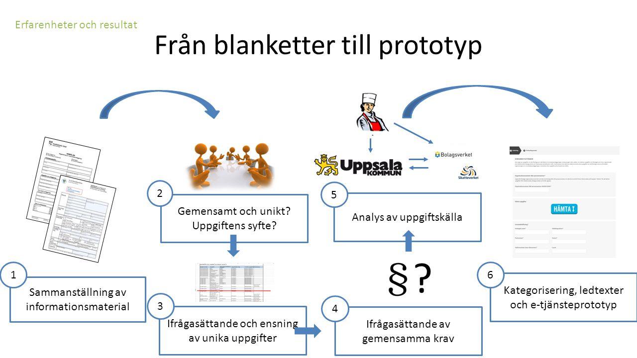 Erfarenheter och resultat Från blanketter till prototyp Sammanställning av informationsmaterial 1 Gemensamt och unikt.