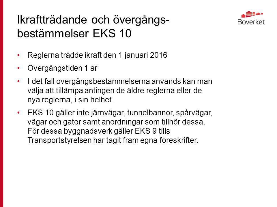 Ikraftträdande och övergångs- bestämmelser EKS 10 Reglerna trädde ikraft den 1 januari 2016 Övergångstiden 1 år I det fall övergångsbestämmelserna används kan man välja att tillämpa antingen de äldre reglerna eller de nya reglerna, i sin helhet.