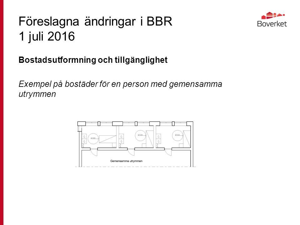 Föreslagna ändringar i BBR 1 juli 2016 Bostadsutformning och tillgänglighet Exempel på bostäder för en person med gemensamma utrymmen