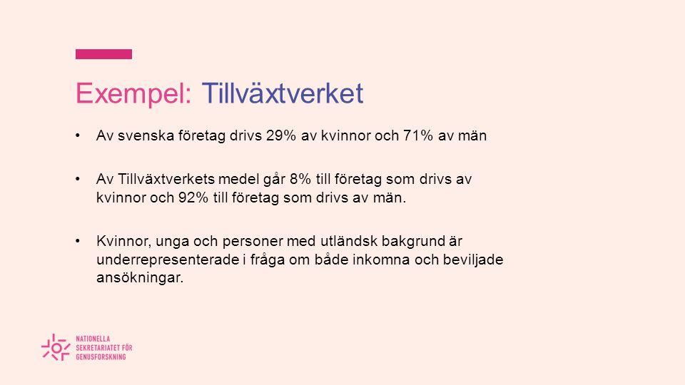 Exempel: Tillväxtverket Av svenska företag drivs 29% av kvinnor och 71% av män Av Tillväxtverkets medel går 8% till företag som drivs av kvinnor och 92% till företag som drivs av män.