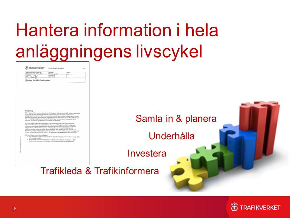15 Hantera information i hela anläggningens livscykel Samla in & planera Underhålla Investera Trafikleda & Trafikinformera