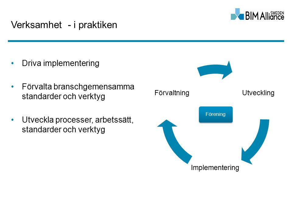 Verksamhet - i praktiken Driva implementering Förvalta branschgemensamma standarder och verktyg Utveckla processer, arbetssätt, standarder och verktyg