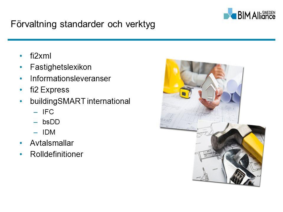 Förvaltning standarder och verktyg fi2xml Fastighetslexikon Informationsleveranser fi2 Express buildingSMART international –IFC –bsDD –IDM Avtalsmallar Rolldefinitioner