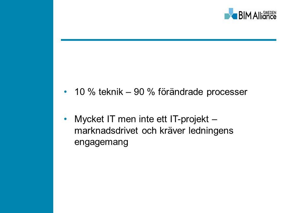 10 % teknik – 90 % förändrade processer Mycket IT men inte ett IT-projekt – marknadsdrivet och kräver ledningens engagemang
