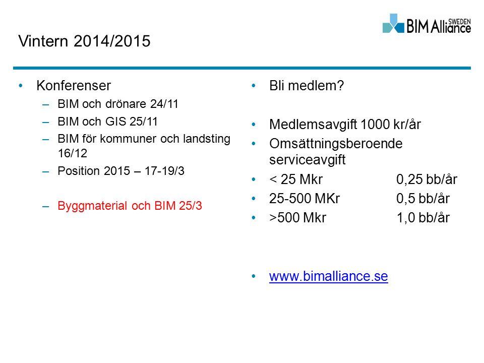 Vintern 2014/2015 Konferenser –BIM och drönare 24/11 –BIM och GIS 25/11 –BIM för kommuner och landsting 16/12 –Position 2015 – 17-19/3 –Byggmaterial och BIM 25/3 Bli medlem.