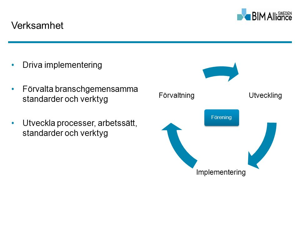 Verksamhet Driva implementering Förvalta branschgemensamma standarder och verktyg Utveckla processer, arbetssätt, standarder och verktyg