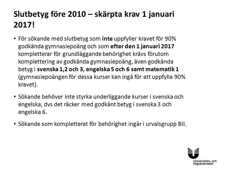 Sv För sökande med slutbetyg som inte uppfyller kravet för 90% godkända gymnasiepoäng och som efter den 1 januari 2017 kompletterar för grundläggande behörighet krävs förutom komplettering av godkända gymnasiepoäng, även godkända betyg i svenska 1,2 och 3, engelska 5 och 6 samt matematik 1 (gymnasiepoängen för dessa kurser kan ingå för att uppfylla 90% kravet).