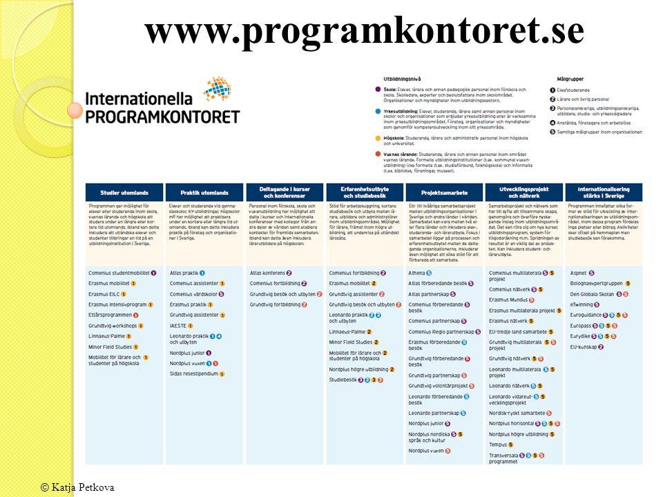 www.programkontoret.se