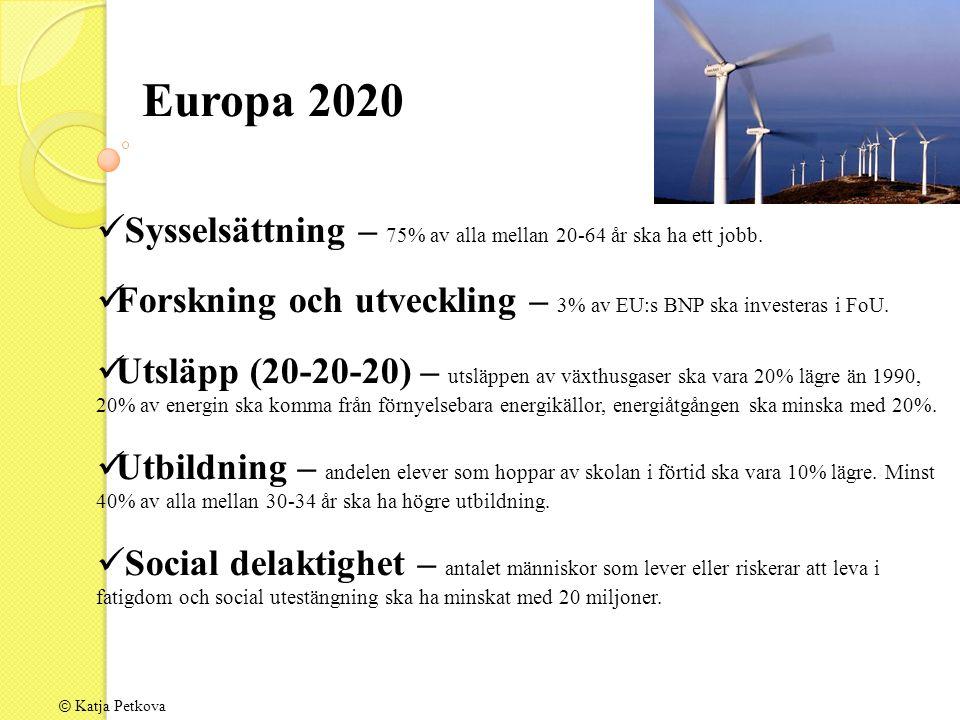 Europa 2020 Sysselsättning – 75% av alla mellan 20-64 år ska ha ett jobb.