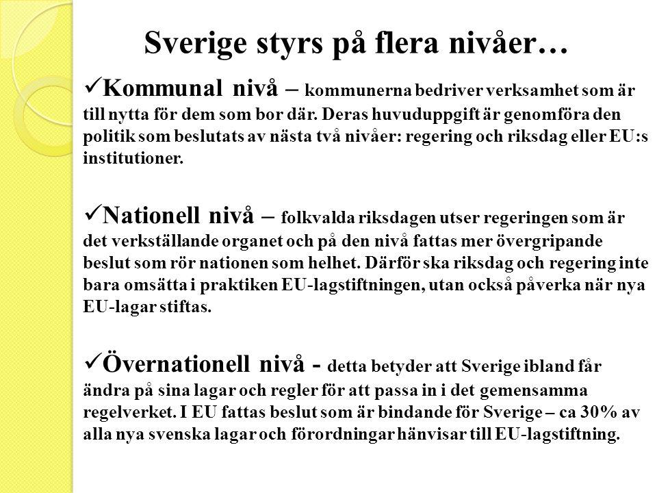 Sverige styrs på flera nivåer… Kommunal nivå – kommunerna bedriver verksamhet som är till nytta för dem som bor där.