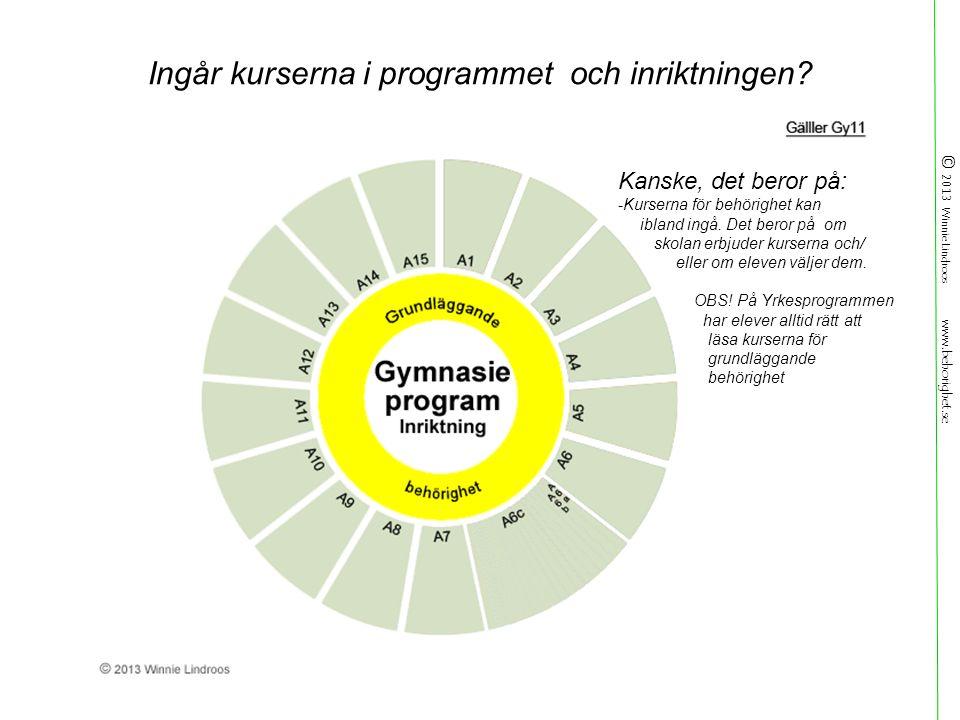 © 2013 Winnie Lindroos www.behorighet.se Ingår kurserna i programmet och inriktningen.