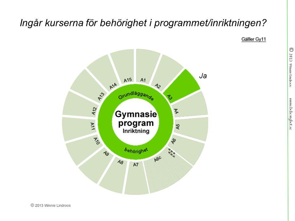 © 2013 Winnie Lindroos www.behorighet.se Ja Ingår kurserna för behörighet i programmet/inriktningen.