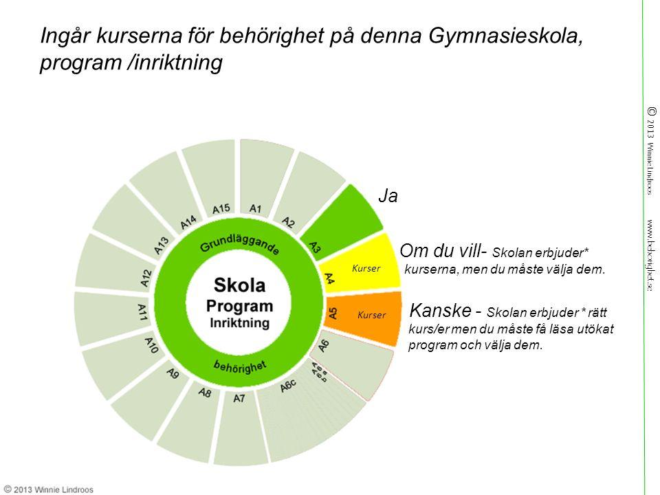 © 2013 Winnie Lindroos www.behorighet.se Kurser Om du vill- Skolan erbjuder* kurserna, men du måste välja dem.