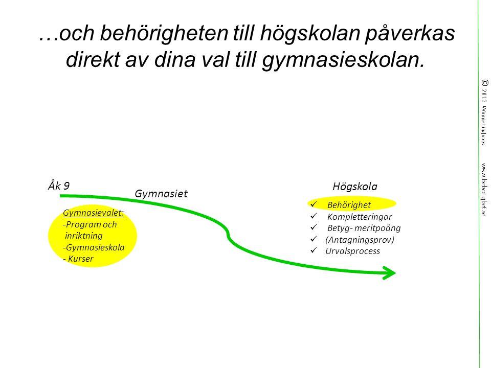 © 2013 Winnie Lindroos www.behorighet.se Behörighet Kompletteringar Betyg- meritpoäng (Antagningsprov) Urvalsprocess …och behörigheten till högskolan påverkas direkt av dina val till gymnasieskolan.