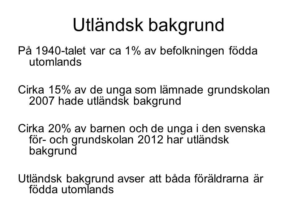 Utländsk bakgrund På 1940-talet var ca 1% av befolkningen födda utomlands Cirka 15% av de unga som lämnade grundskolan 2007 hade utländsk bakgrund Cirka 20% av barnen och de unga i den svenska för- och grundskolan 2012 har utländsk bakgrund Utländsk bakgrund avser att båda föräldrarna är födda utomlands
