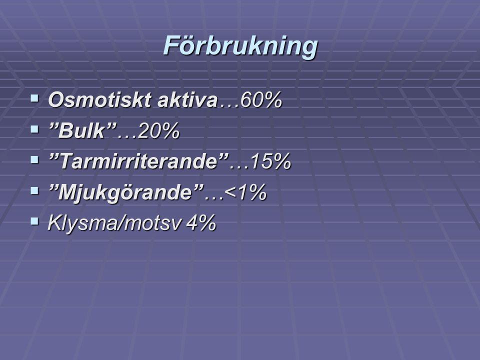 """Förbrukning  Osmotiskt aktiva…60%  """"Bulk""""…20%  """"Tarmirriterande""""…15%  """"Mjukgörande""""…<1%  Klysma/motsv 4%"""