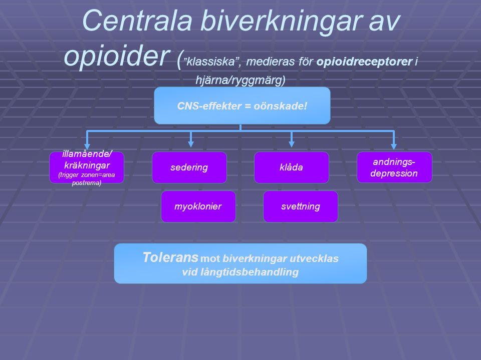 sedering andnings- depression illamående/ kräkningar (trigger zonen=area postrema) klådamyokloniersvettning CNS-effekter = oönskade! Tolerans mot bive