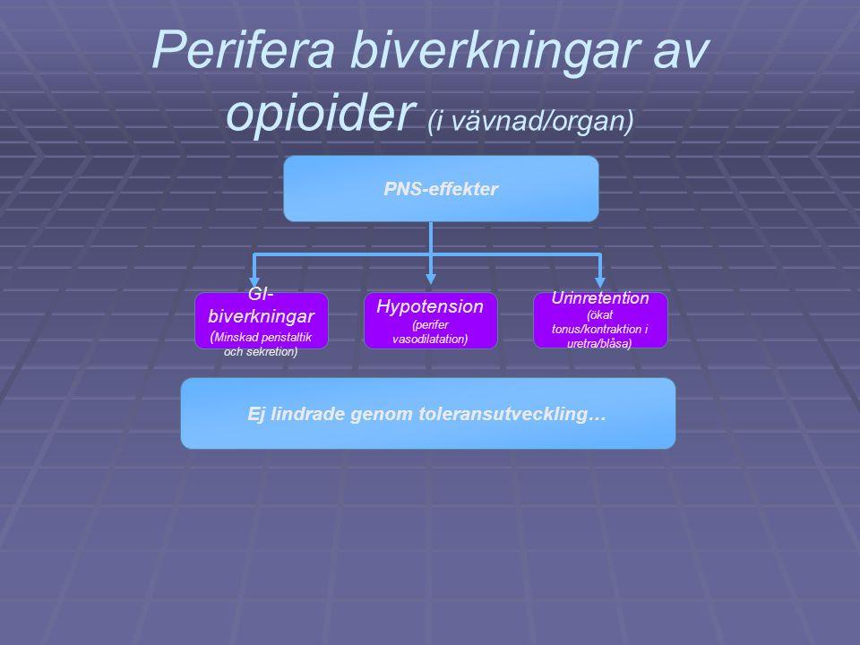Perifera biverkningar av opioider (i vävnad/organ) Urinretention (ökat tonus/kontraktion i uretra/blåsa) GI- biverkningar ( Minskad peristaltik och se