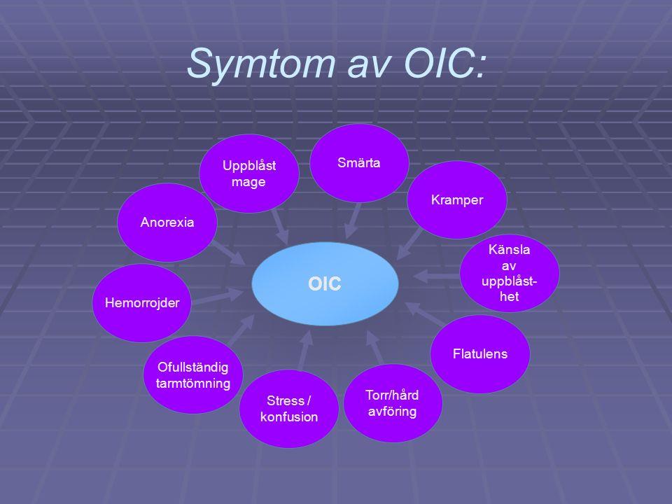 Symtom av OIC: OIC Flatulens Torr/hård avföring HemorrojderKramperSmärta Uppblåst mage Ofullständig tarmtömning Känsla av uppblåst- het Anorexia Stres